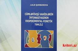 Cümləfövqü vahidlərin intonasiyasının eksperimental-fonetik təhlili